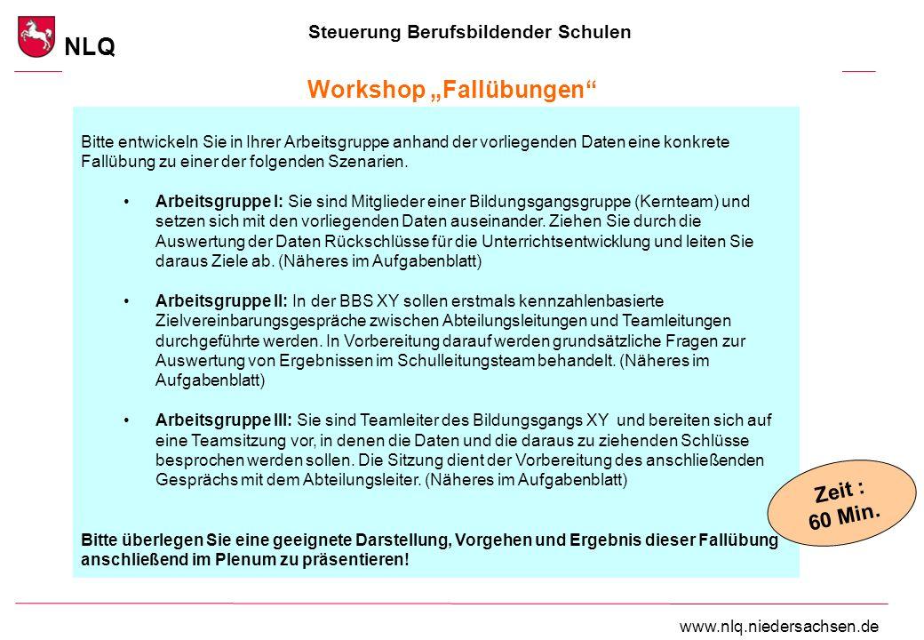 Steuerung Berufsbildender Schulen NLQ www.nlq.niedersachsen.de Workshop Fallübungen Bitte entwickeln Sie in Ihrer Arbeitsgruppe anhand der vorliegenden Daten eine konkrete Fallübung zu einer der folgenden Szenarien.