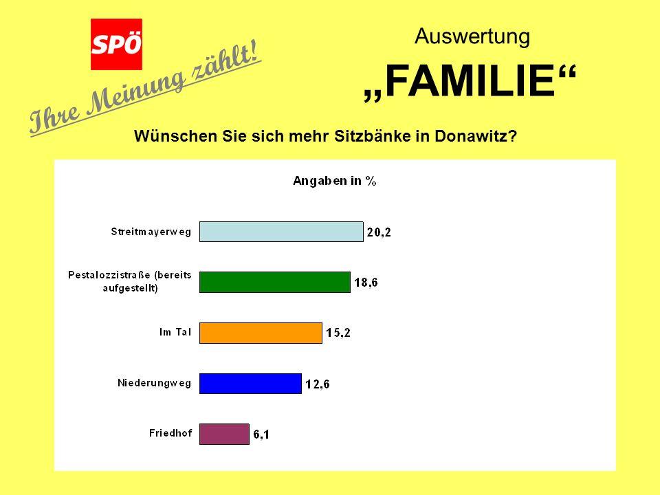 FAMILIE Auswertung Ihre Meinung zählt! Wünschen Sie sich mehr Sitzbänke in Donawitz
