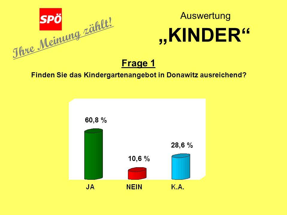 Ihre Meinung zählt. Finden Sie das Kindergartenangebot in Donawitz ausreichend.