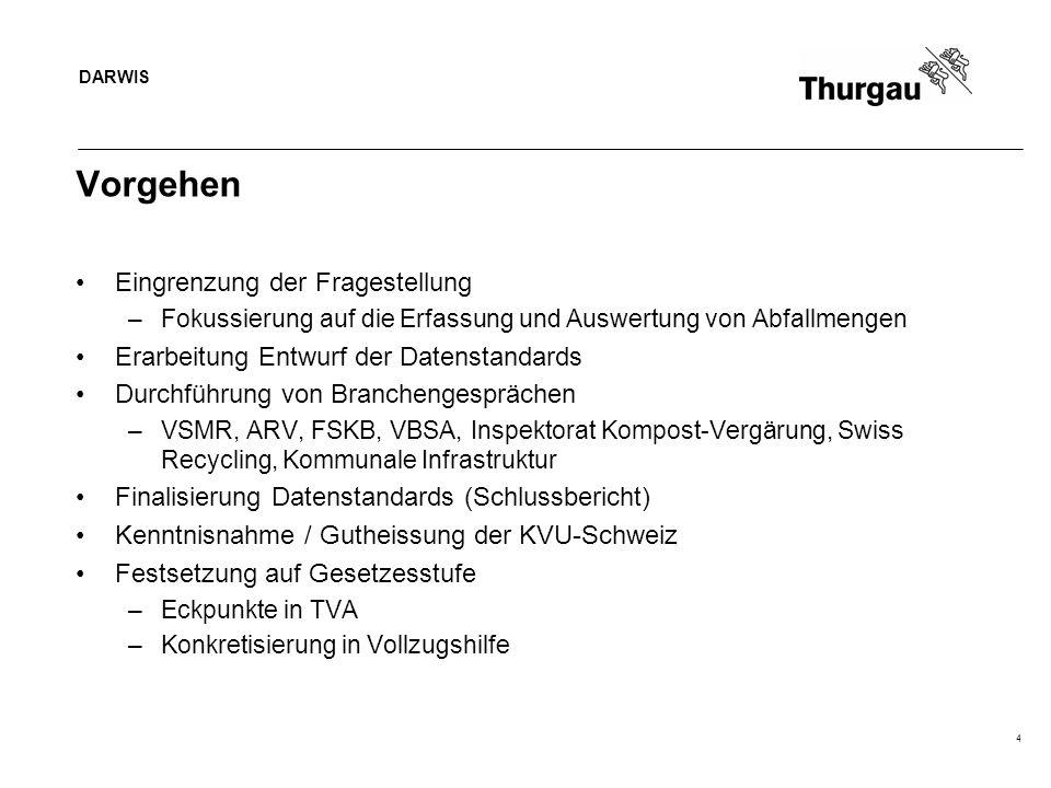 DARWIS 4 Vorgehen Eingrenzung der Fragestellung –Fokussierung auf die Erfassung und Auswertung von Abfallmengen Erarbeitung Entwurf der Datenstandards Durchführung von Branchengesprächen –VSMR, ARV, FSKB, VBSA, Inspektorat Kompost-Vergärung, Swiss Recycling, Kommunale Infrastruktur Finalisierung Datenstandards (Schlussbericht) Kenntnisnahme / Gutheissung der KVU-Schweiz Festsetzung auf Gesetzesstufe –Eckpunkte in TVA –Konkretisierung in Vollzugshilfe