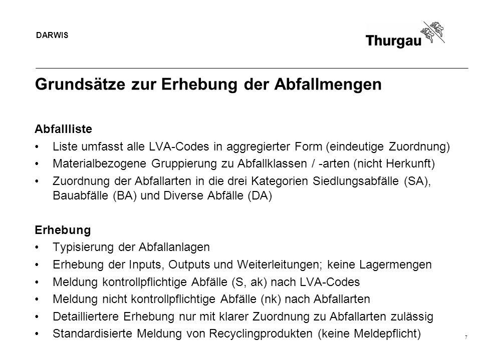 DARWIS 18 Martin Eugster Leiter Abteilung Abfall und Boden Amt für Umwelt Kanton Thurgau Bahnhofstrasse 55 8510 Frauenfeld 058 345 51 88 martin.eugster@tg.ch