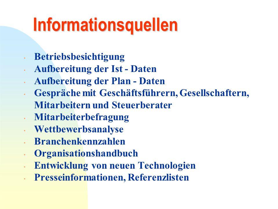 Informationsquellen Betriebsbesichtigung Aufbereitung der Ist - Daten Aufbereitung der Plan - Daten Gespräche mit Geschäftsführern, Gesellschaftern, M