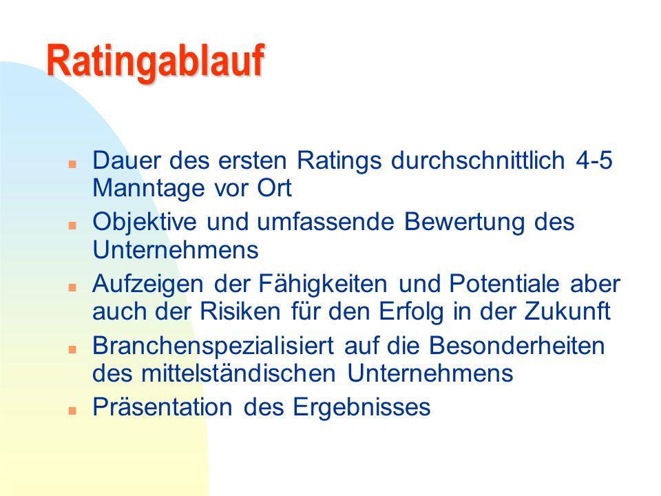 Ratingablauf n Dauer des ersten Ratings durchschnittlich 4-5 Manntage vor Ort n Objektive und umfassende Bewertung des Unternehmens n Aufzeigen der Fä