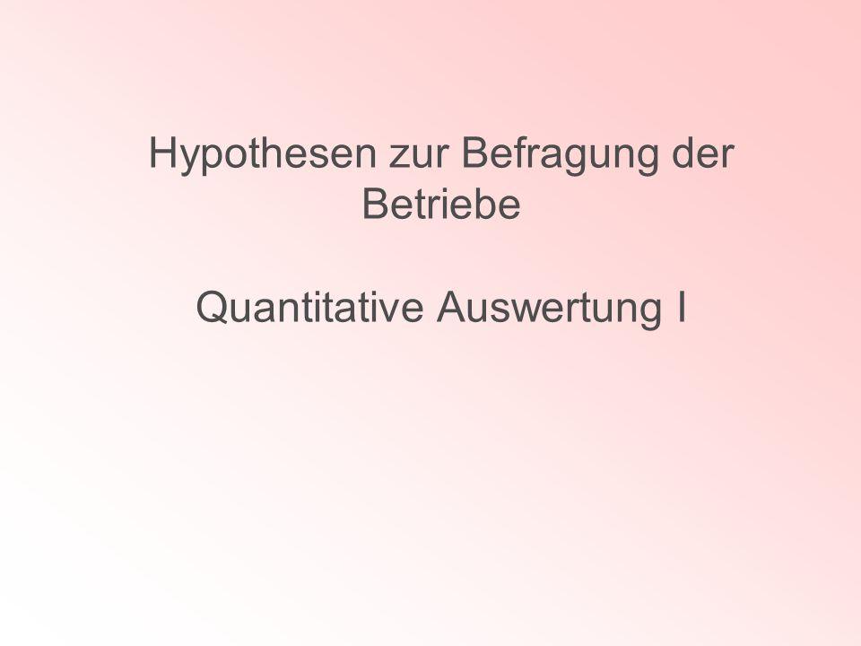 Hypothesen zur Befragung der Betriebe Quantitative Auswertung I