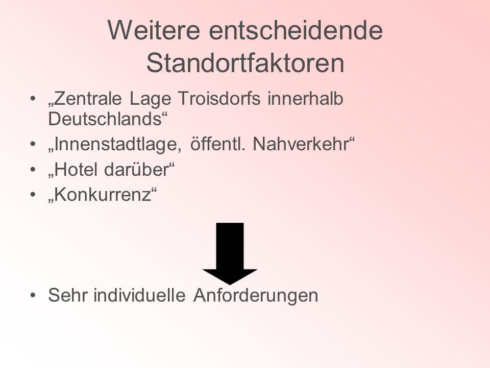 Weitere entscheidende Standortfaktoren Zentrale Lage Troisdorfs innerhalb Deutschlands Innenstadtlage, öffentl. Nahverkehr Hotel darüber Konkurrenz Se