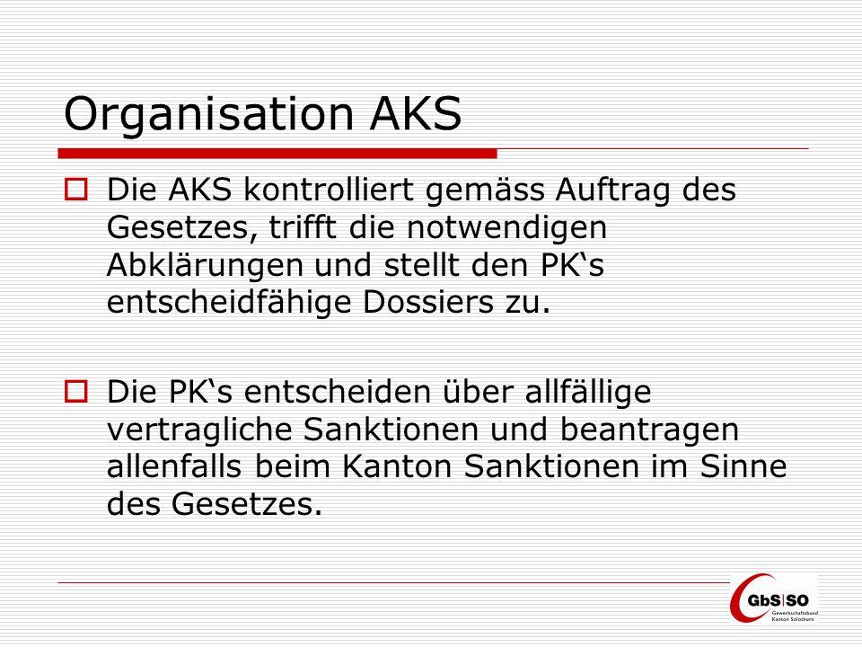 Organisation AKS Die AKS rapportiert der KAP und rechnet mit den PKs ab.