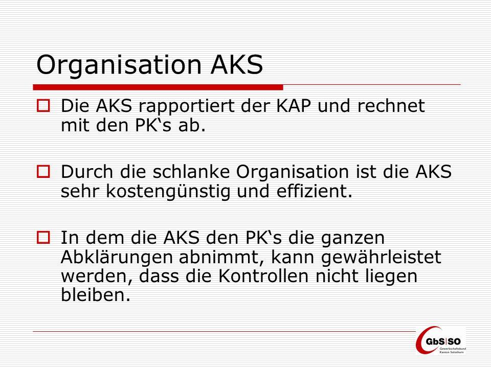 Meldungen im 1. Halbjahr 2008 Total: 2526 Meldungen Werte= Kanton Solothurn