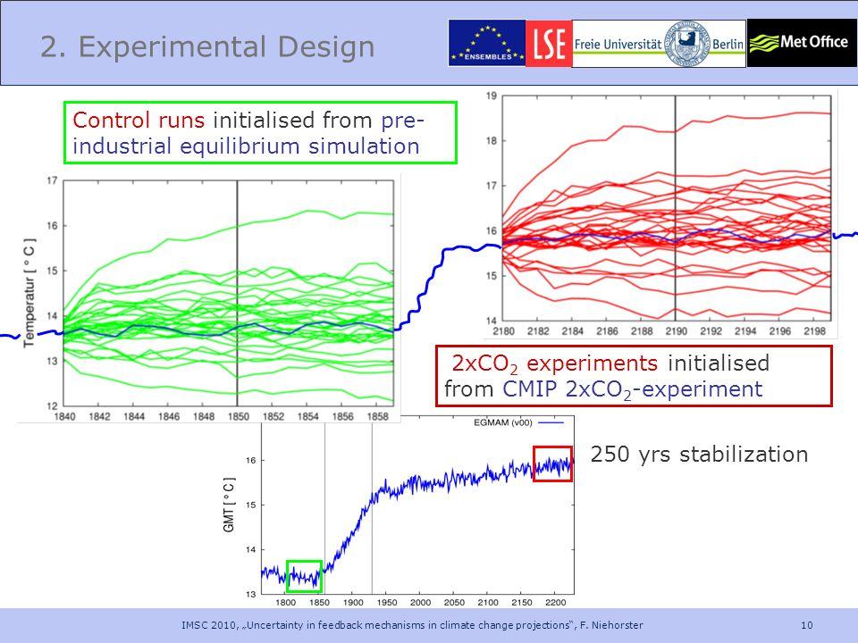 10 2. Experimental Design 2xCO 2 experiments initialised from CMIP 2xCO 2 -experiment Control runs initialised from pre- industrial equilibrium simula