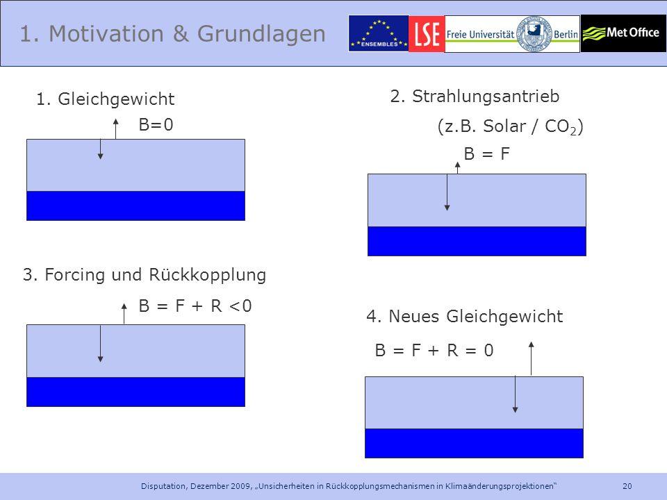 20 Disputation, Dezember 2009, Unsicherheiten in Rückkopplungsmechanismen in Klimaänderungsprojektionen 1. Motivation & Grundlagen B=0 1. Gleichgewich