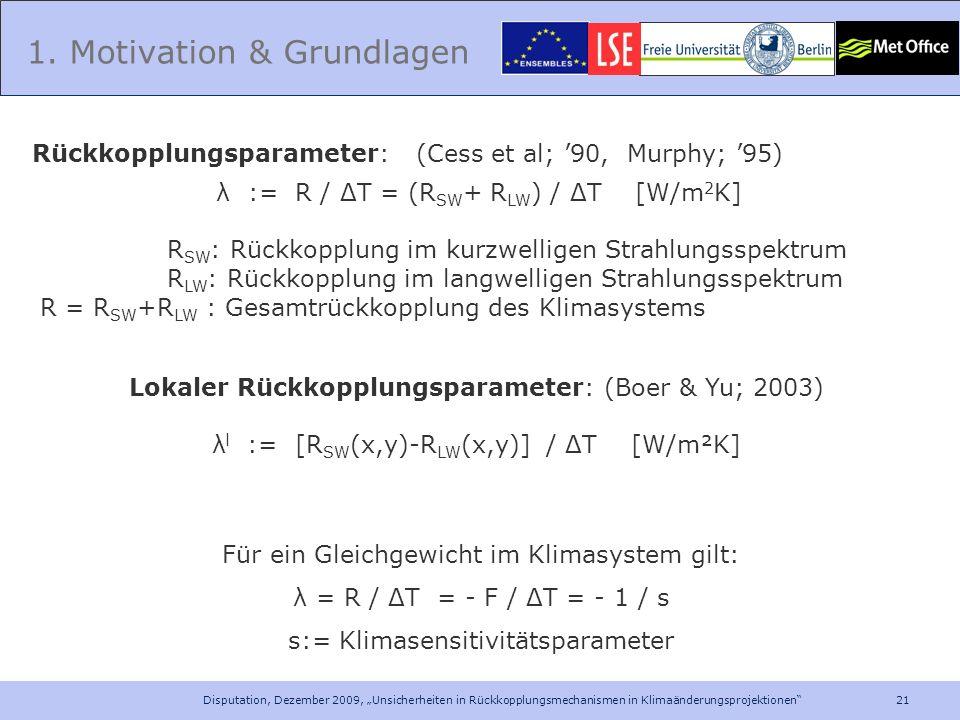 21 Disputation, Dezember 2009, Unsicherheiten in Rückkopplungsmechanismen in Klimaänderungsprojektionen 1. Motivation & Grundlagen λ := R / ΔT = (R SW