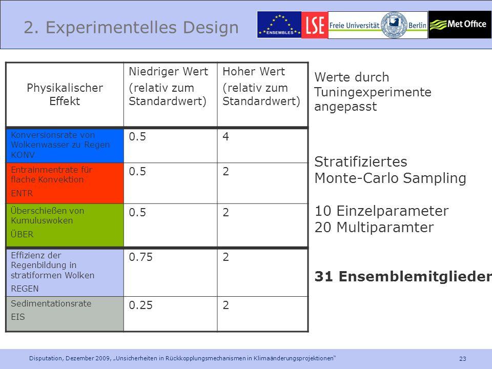 23 Disputation, Dezember 2009, Unsicherheiten in Rückkopplungsmechanismen in Klimaänderungsprojektionen 2. Experimentelles Design Physikalischer Effek