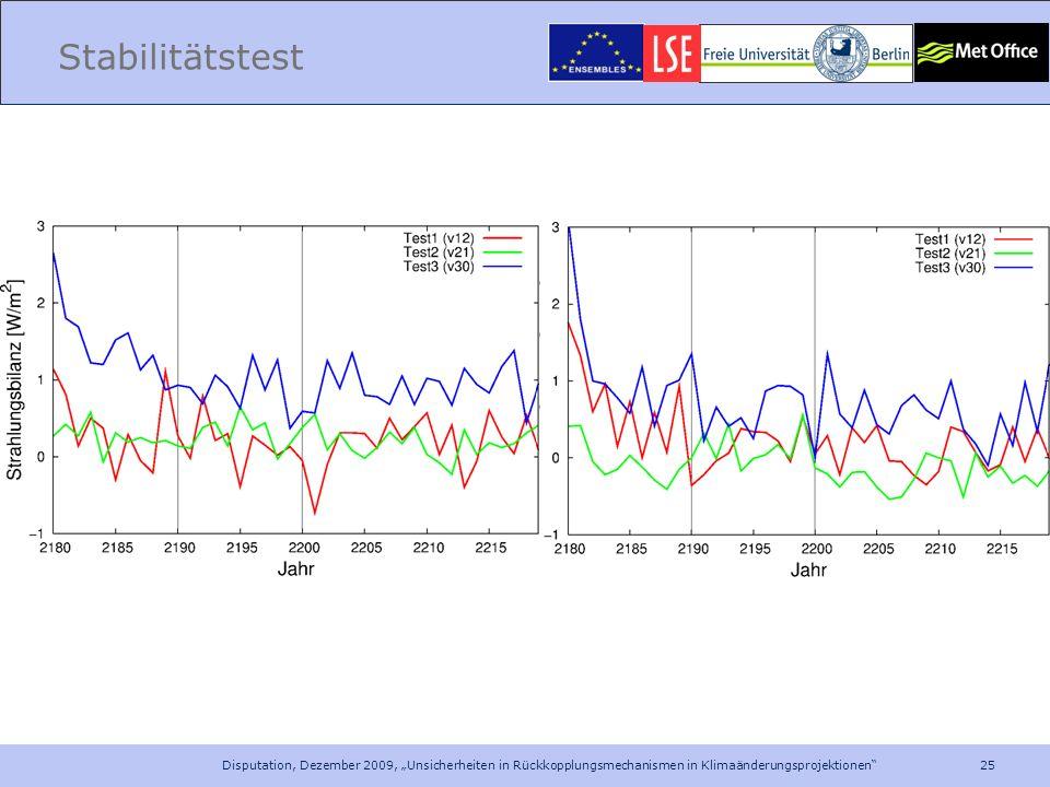 25 Stabilitätstest Disputation, Dezember 2009, Unsicherheiten in Rückkopplungsmechanismen in Klimaänderungsprojektionen