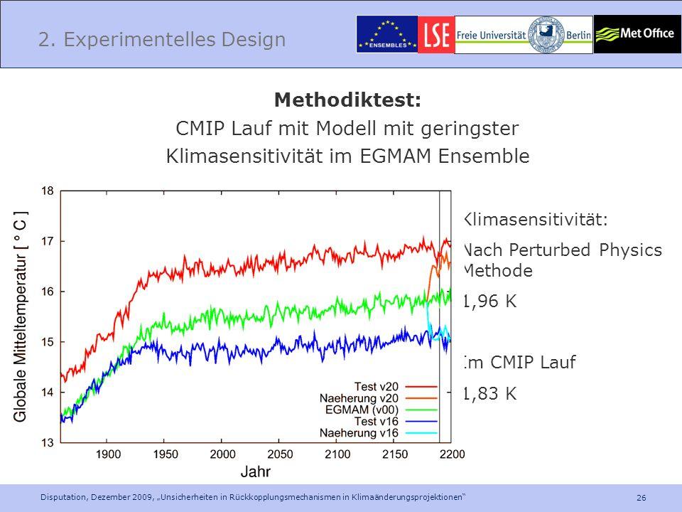26 Disputation, Dezember 2009, Unsicherheiten in Rückkopplungsmechanismen in Klimaänderungsprojektionen 2. Experimentelles Design Methodiktest: CMIP L