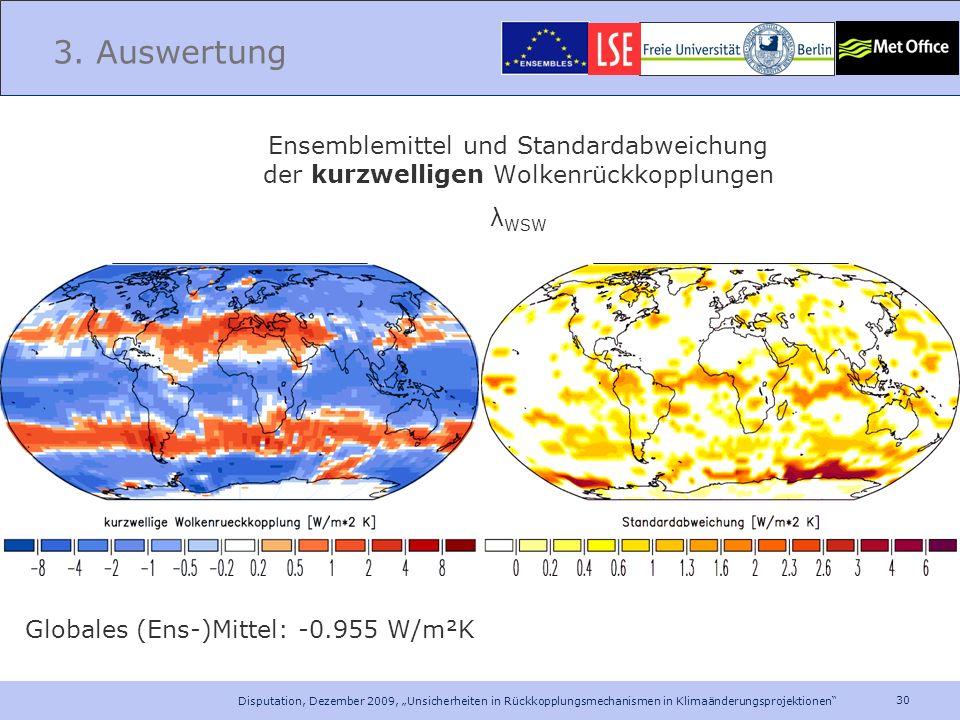30 Disputation, Dezember 2009, Unsicherheiten in Rückkopplungsmechanismen in Klimaänderungsprojektionen 3. Auswertung Globales (Ens-)Mittel: -0.955 W/