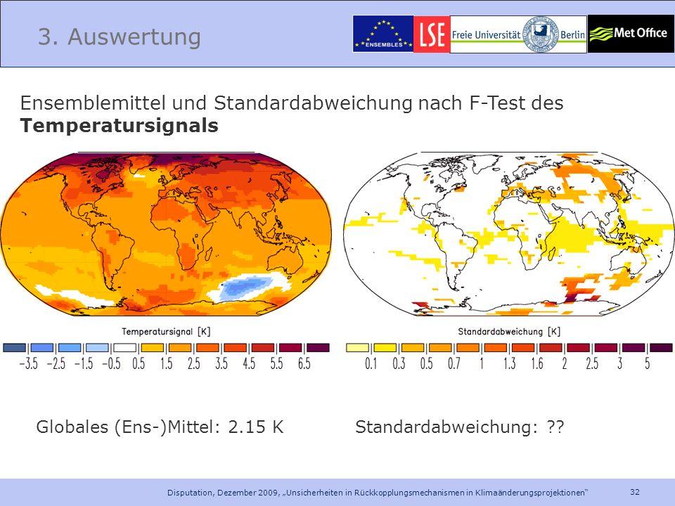 32 Disputation, Dezember 2009, Unsicherheiten in Rückkopplungsmechanismen in Klimaänderungsprojektionen Ensemblemittel und Standardabweichung nach F-T