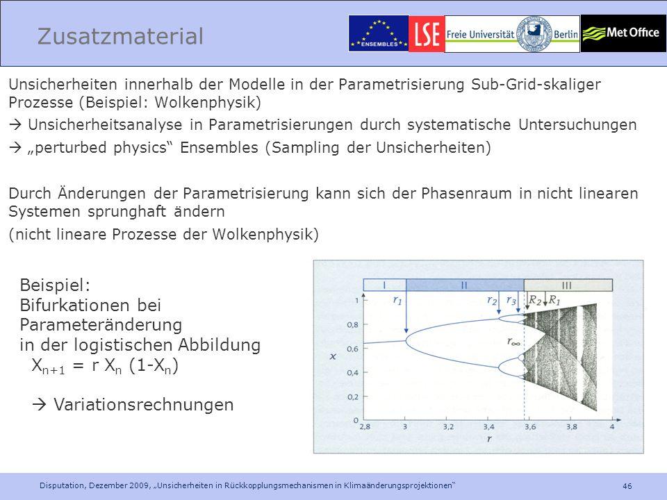 46 Disputation, Dezember 2009, Unsicherheiten in Rückkopplungsmechanismen in Klimaänderungsprojektionen Zusatzmaterial Unsicherheiten innerhalb der Mo