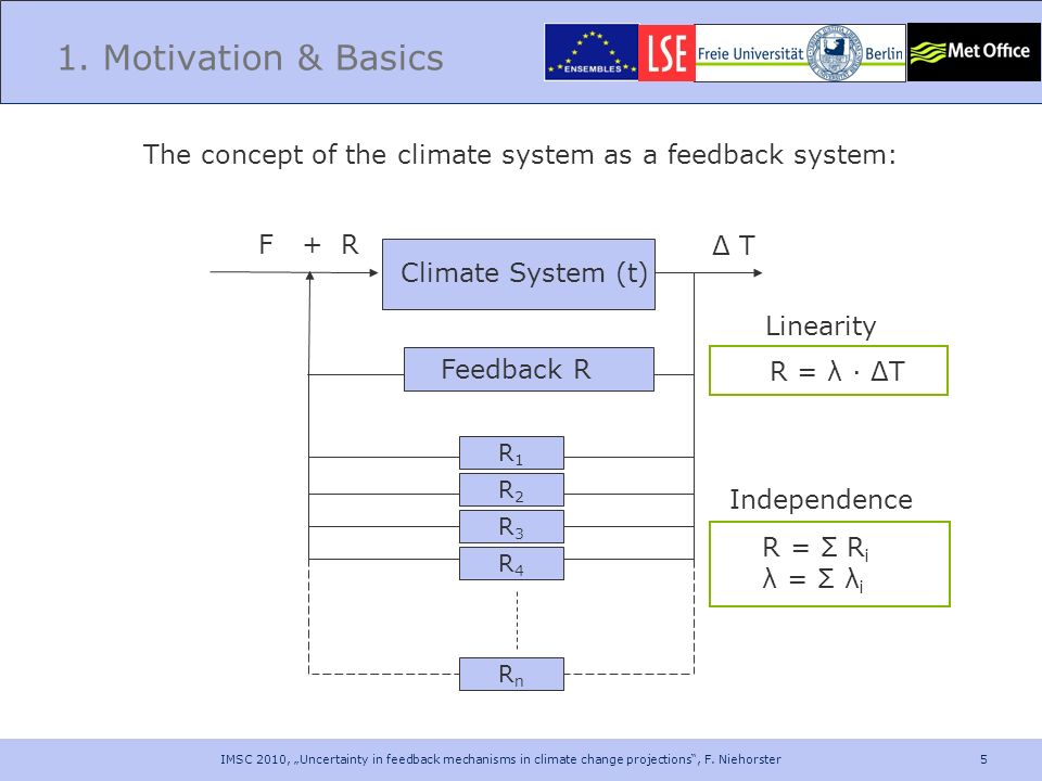 5 1. Motivation & Basics F + R Climate System (t) Δ T Feedback R R1R1 R = λ · ΔT Linearity Independence R = Σ R i λ = Σ λ i R2R2 R3R3 R4R4 RnRn The co