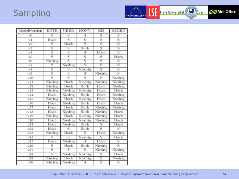 54 Disputation, Dezember 2009, Unsicherheiten in Rückkopplungsmechanismen in Klimaänderungsprojektionen Sampling