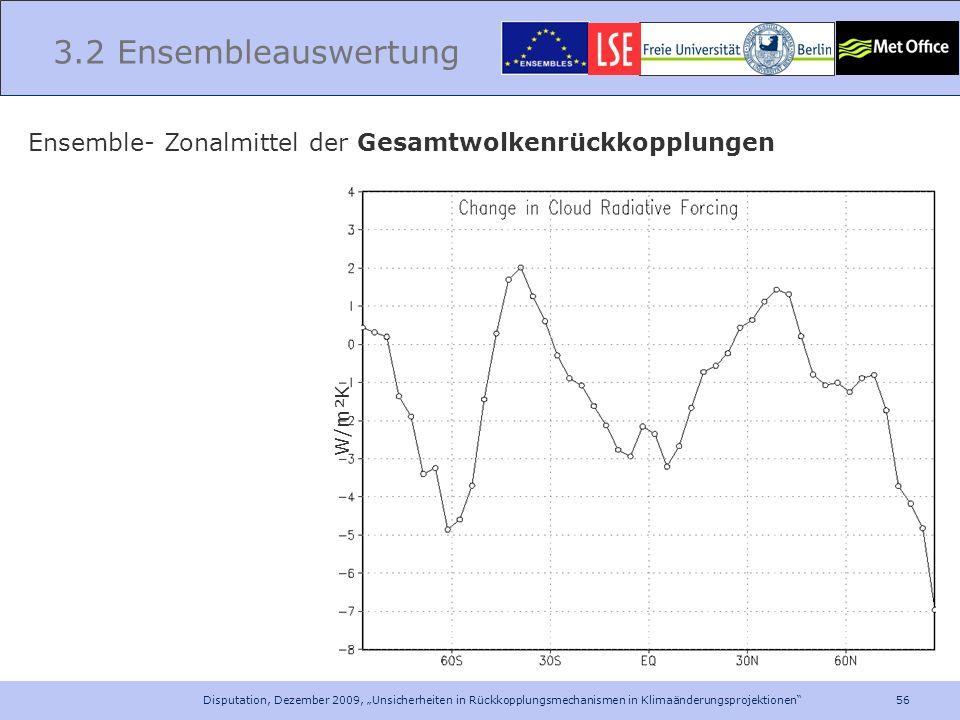 56 Disputation, Dezember 2009, Unsicherheiten in Rückkopplungsmechanismen in Klimaänderungsprojektionen 3.2 Ensembleauswertung W/m²K Ensemble- Zonalmi