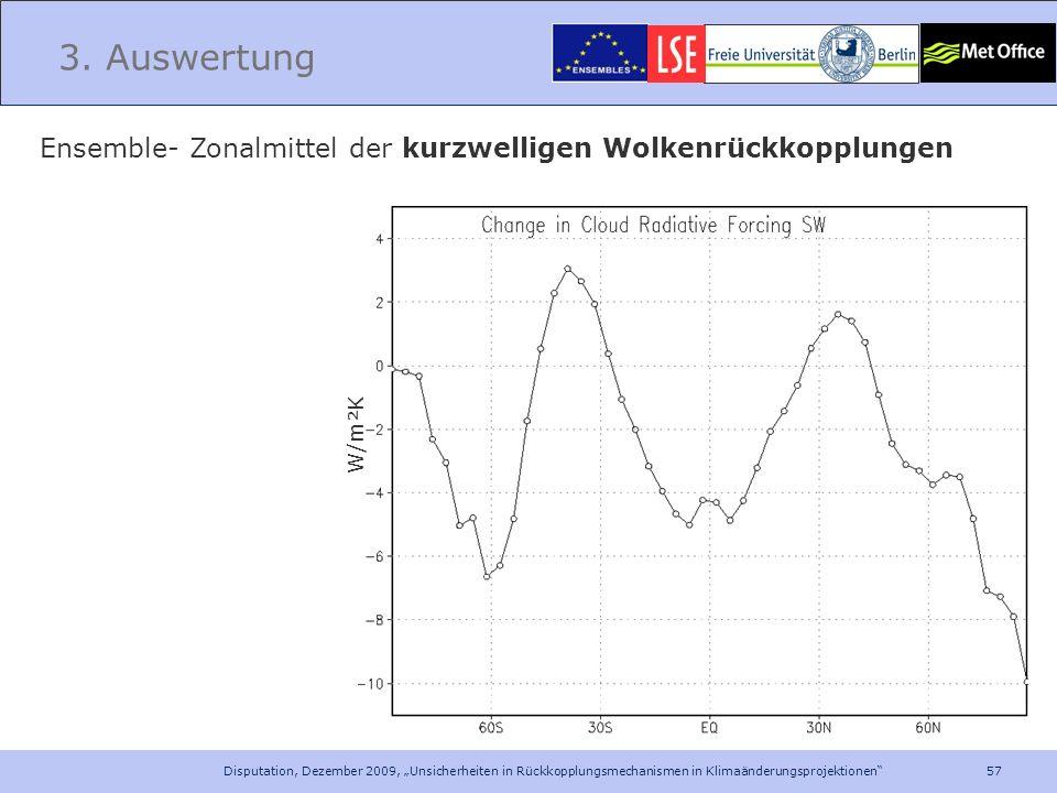 57 Disputation, Dezember 2009, Unsicherheiten in Rückkopplungsmechanismen in Klimaänderungsprojektionen 3. Auswertung W/m²K Ensemble- Zonalmittel der