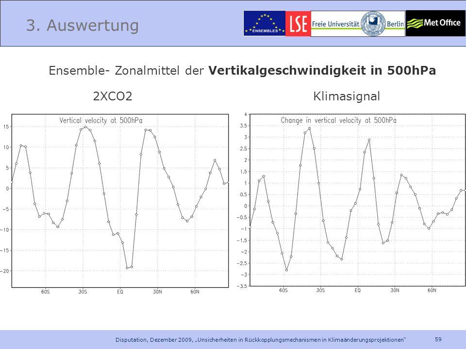 59 Disputation, Dezember 2009, Unsicherheiten in Rückkopplungsmechanismen in Klimaänderungsprojektionen 3. Auswertung 2XCO2 Ensemble- Zonalmittel der