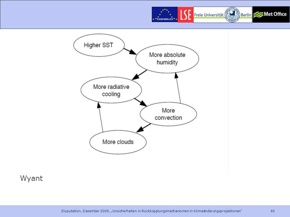 60 Disputation, Dezember 2009, Unsicherheiten in Rückkopplungsmechanismen in Klimaänderungsprojektionen Wyant