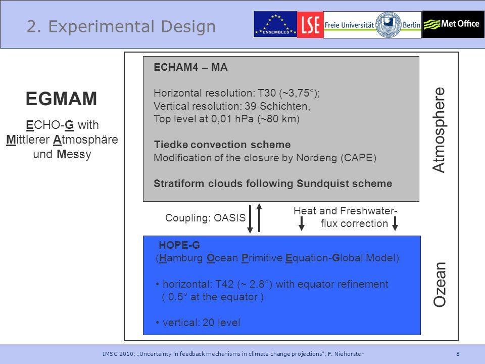 8 2. Experimental Design Heat and Freshwater- flux correction HOPE-G (Hamburg Ocean Primitive Equation-Global Model) horizontal: T42 (~ 2.8°) with equ