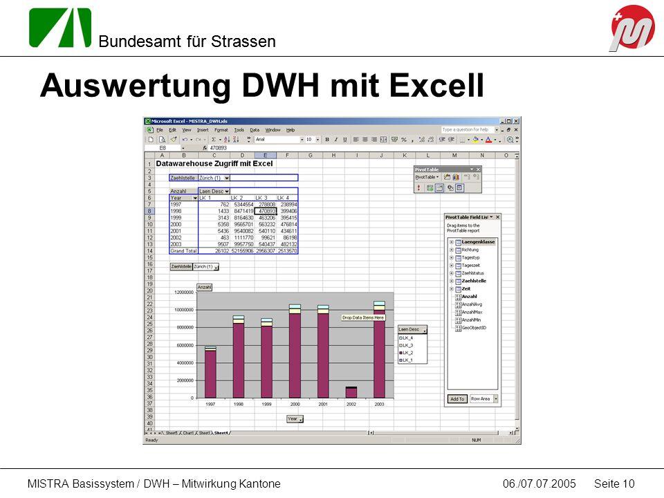 Bundesamt für Strassen 06./07.07.2005MISTRA Basissystem / DWH – Mitwirkung Kantone Seite 10 Auswertung DWH mit Excell