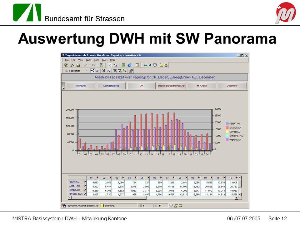 Bundesamt für Strassen 06./07.07.2005MISTRA Basissystem / DWH – Mitwirkung Kantone Seite 12 Auswertung DWH mit SW Panorama