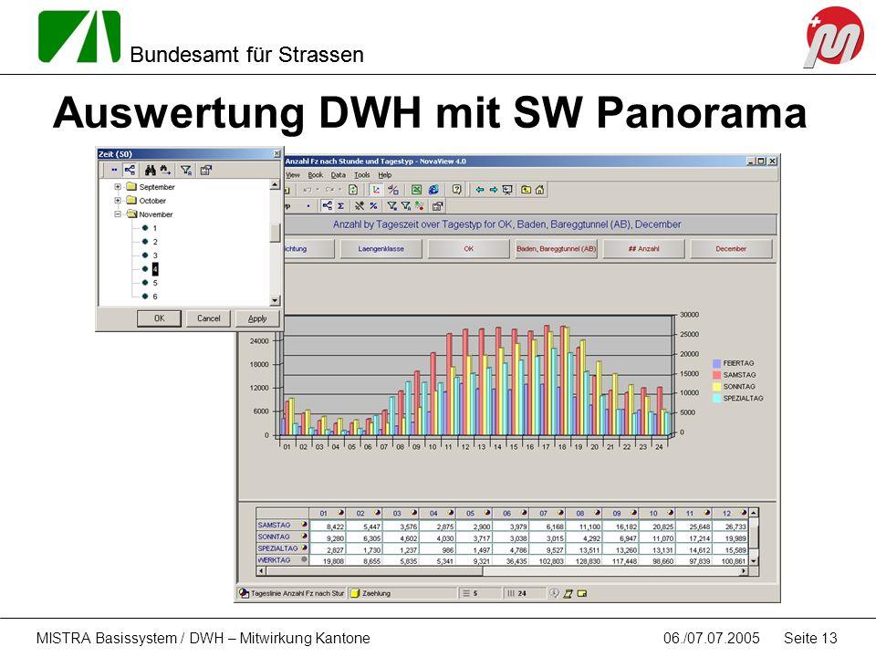 Bundesamt für Strassen 06./07.07.2005MISTRA Basissystem / DWH – Mitwirkung Kantone Seite 13 Auswertung DWH mit SW Panorama