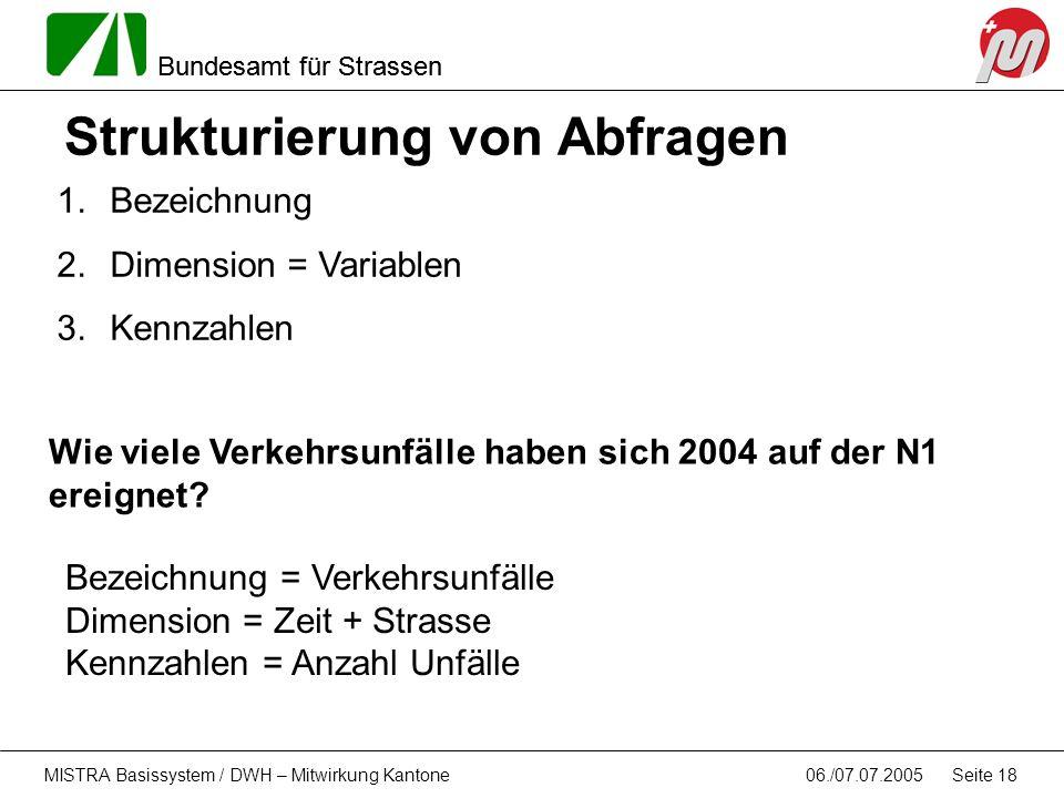 Bundesamt für Strassen 06./07.07.2005MISTRA Basissystem / DWH – Mitwirkung Kantone Seite 18 Strukturierung von Abfragen 1.Bezeichnung 2.Dimension = Va
