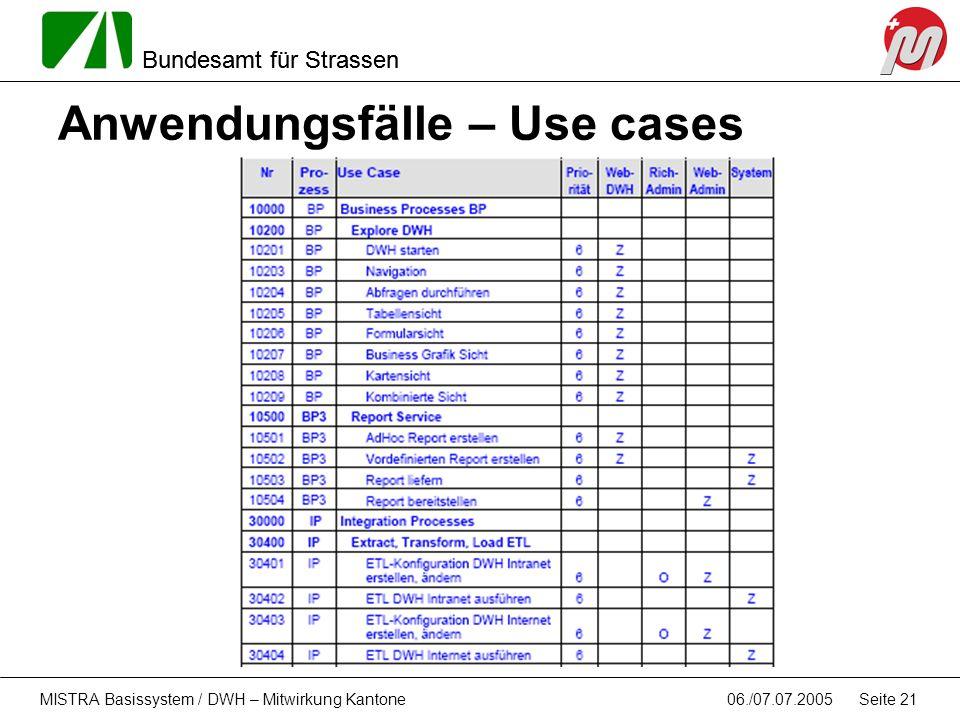 Bundesamt für Strassen 06./07.07.2005MISTRA Basissystem / DWH – Mitwirkung Kantone Seite 21 Anwendungsfälle – Use cases