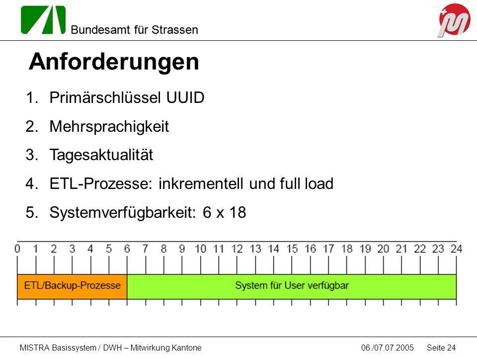 Bundesamt für Strassen 06./07.07.2005MISTRA Basissystem / DWH – Mitwirkung Kantone Seite 24 Anforderungen 1.Primärschlüssel UUID 2.Mehrsprachigkeit 3.
