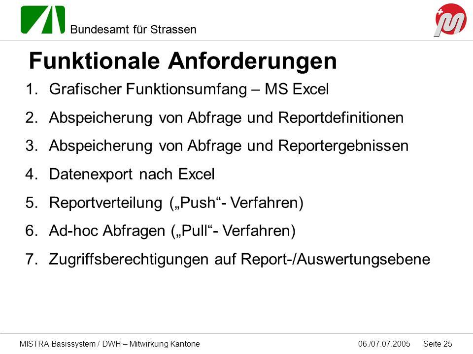 Bundesamt für Strassen 06./07.07.2005MISTRA Basissystem / DWH – Mitwirkung Kantone Seite 25 Funktionale Anforderungen 1.Grafischer Funktionsumfang – M
