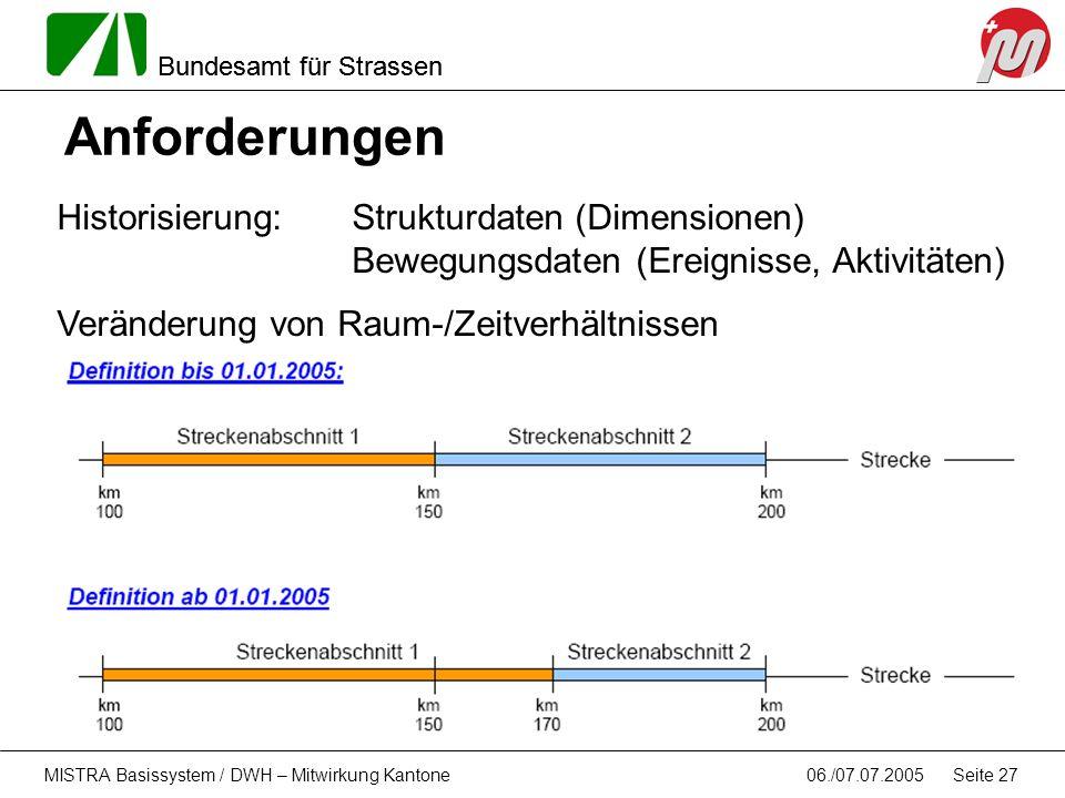 Bundesamt für Strassen 06./07.07.2005MISTRA Basissystem / DWH – Mitwirkung Kantone Seite 27 Anforderungen Historisierung:Strukturdaten (Dimensionen) B