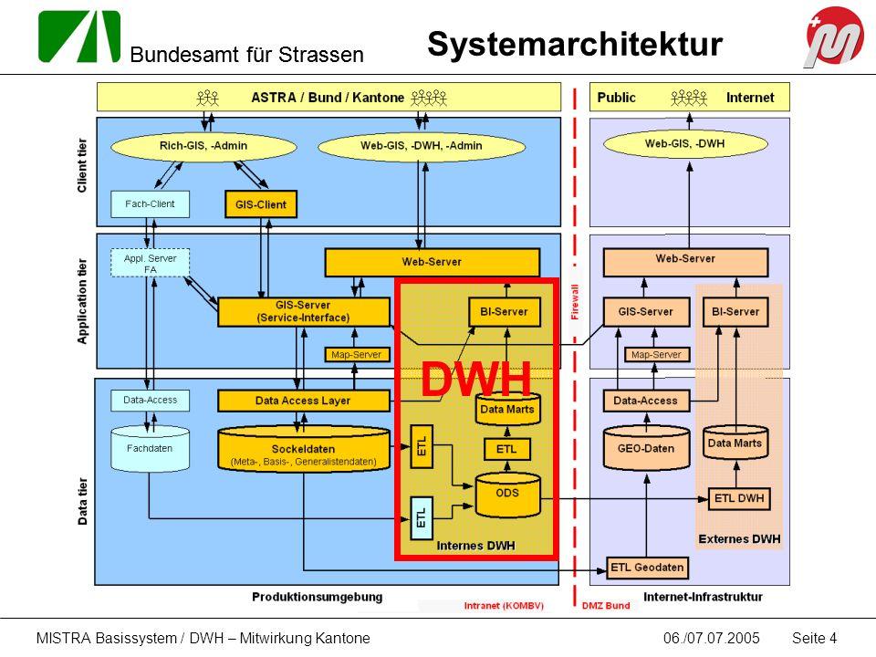 Bundesamt für Strassen 06./07.07.2005MISTRA Basissystem / DWH – Mitwirkung Kantone Seite 4 Systemarchitektur DMZ BundIntranet (KOMBV) DWH