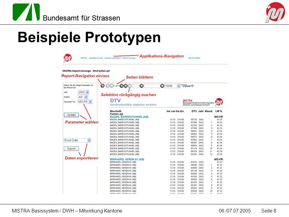 Bundesamt für Strassen 06./07.07.2005MISTRA Basissystem / DWH – Mitwirkung Kantone Seite 8 Beispiele Prototypen