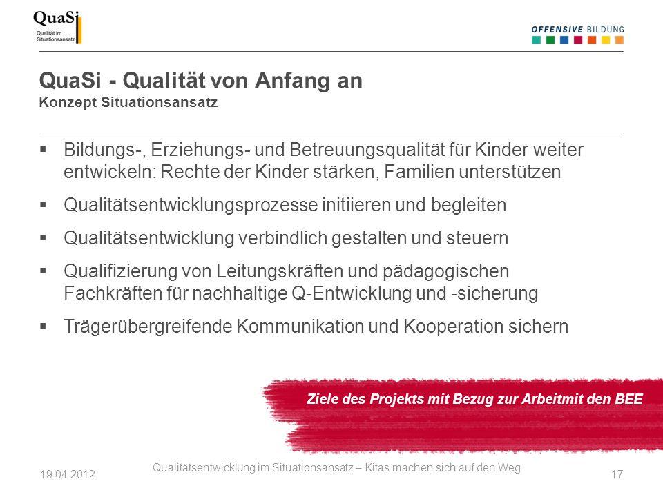 QuaSi - Qualität von Anfang an Konzept Situationsansatz Ziele des Projekts mit Bezug zur Arbeitmit den BEE Bildungs-, Erziehungs- und Betreuungsqualit