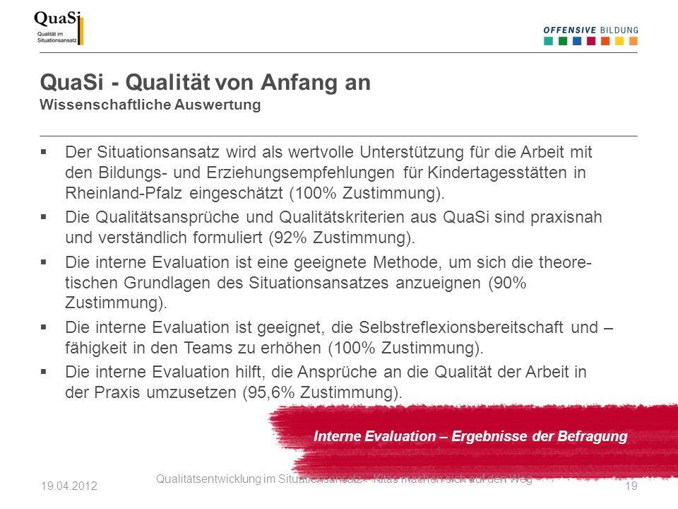 QuaSi - Qualität von Anfang an Wissenschaftliche Auswertung Interne Evaluation – Ergebnisse der Befragung Der Situationsansatz wird als wertvolle Unte