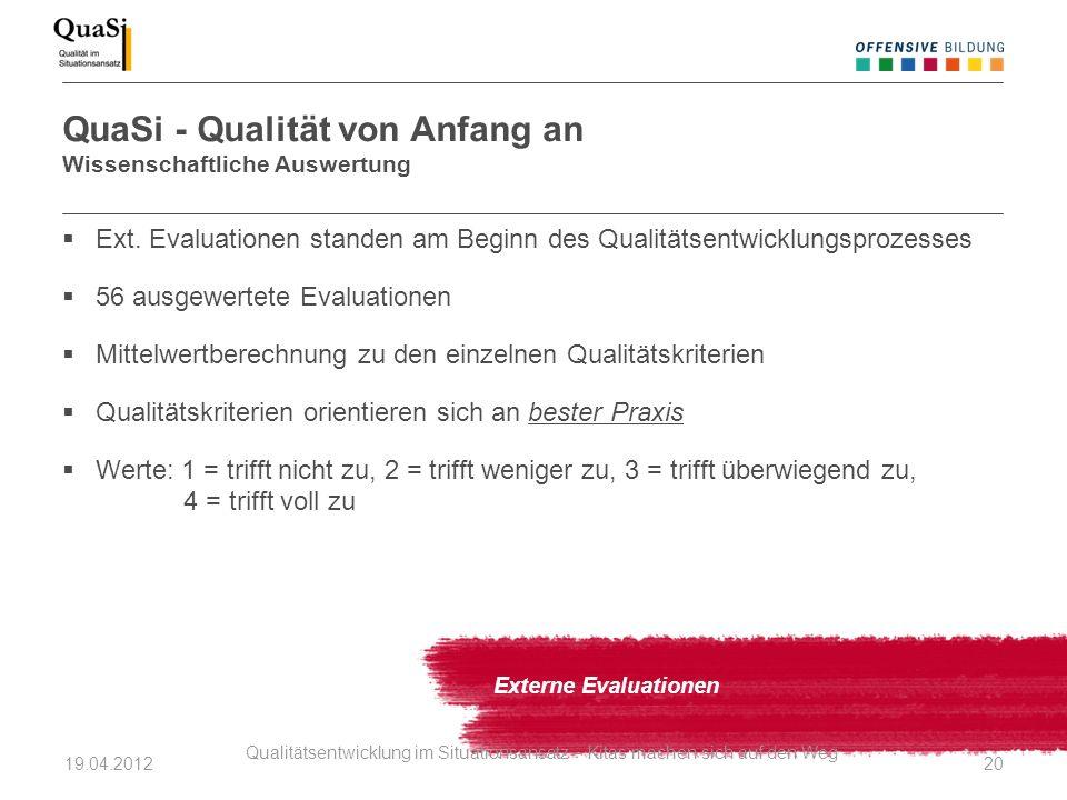 QuaSi - Qualität von Anfang an Wissenschaftliche Auswertung Externe Evaluationen Ext. Evaluationen standen am Beginn des Qualitätsentwicklungsprozesse