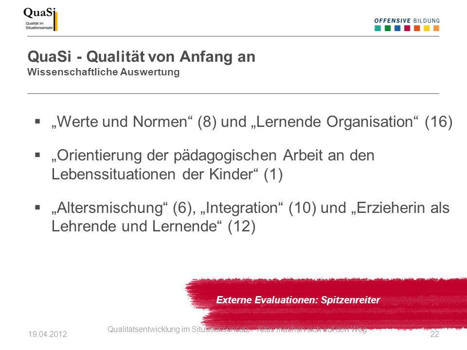 QuaSi - Qualität von Anfang an Wissenschaftliche Auswertung Externe Evaluationen: Spitzenreiter 19.04.2012 Qualitätsentwicklung im Situationsansatz –
