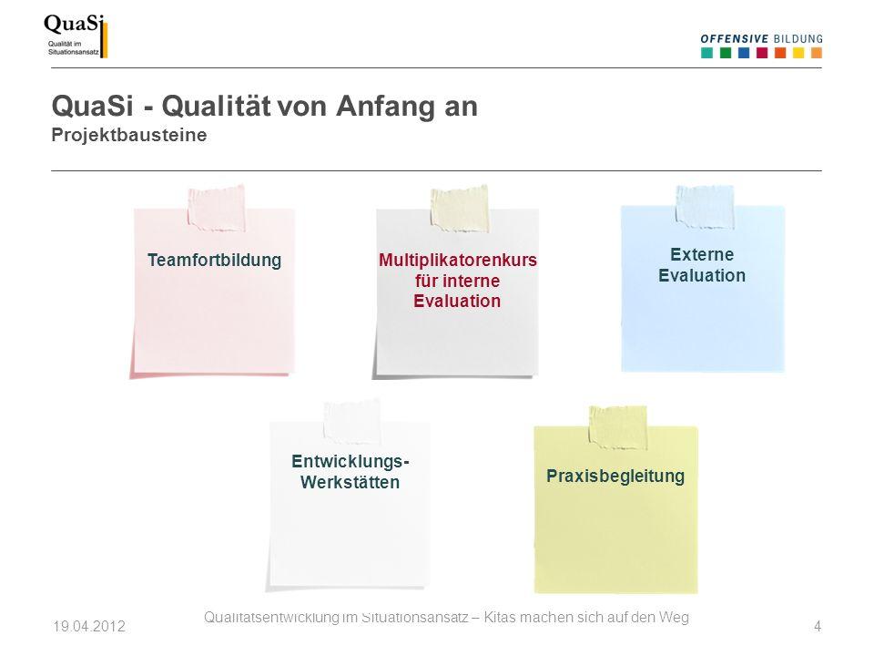 QuaSi - Qualität von Anfang an Projektbausteine Multiplikatorenkurs für interne Evaluation 19.04.2012 Qualitätsentwicklung im Situationsansatz – Kitas
