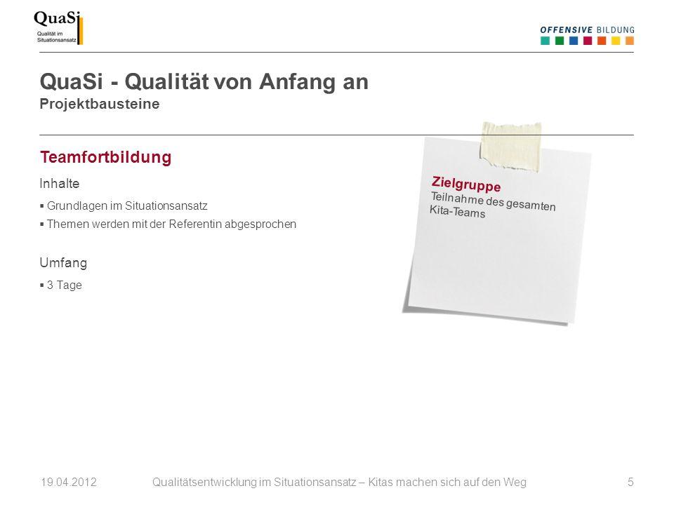Teamfortbildung Inhalte Grundlagen im Situationsansatz Themen werden mit der Referentin abgesprochen Umfang 3 Tage QuaSi - Qualität von Anfang an Proj