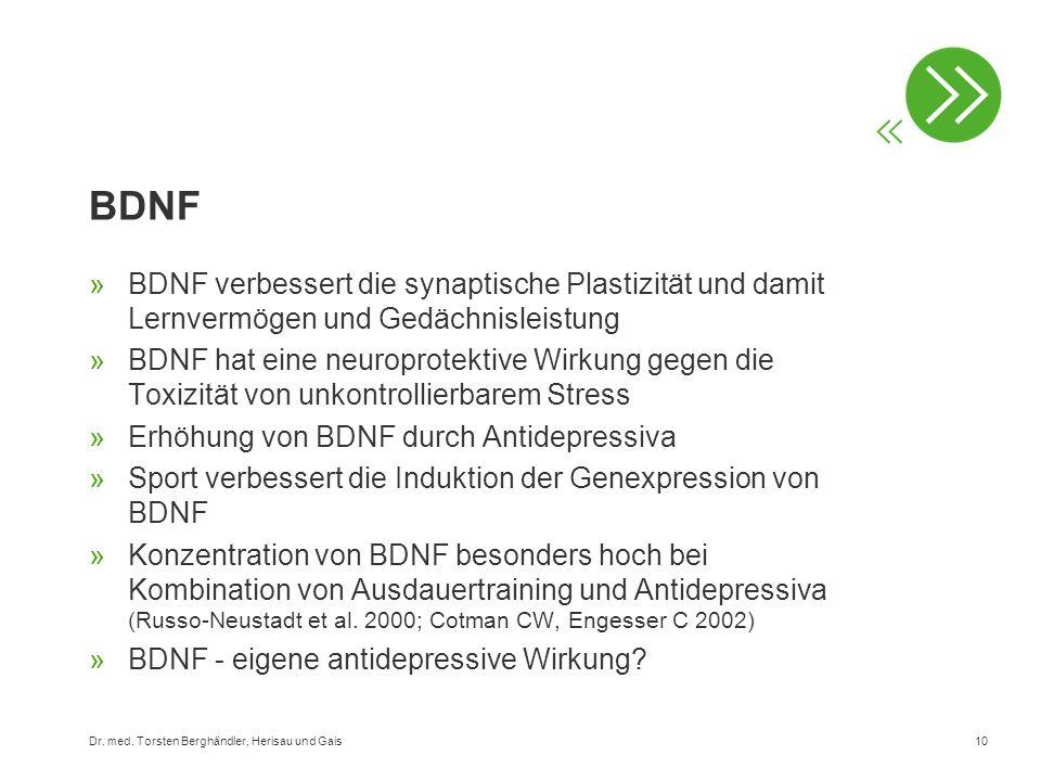 BDNF »BDNF verbessert die synaptische Plastizität und damit Lernvermögen und Gedächnisleistung »BDNF hat eine neuroprotektive Wirkung gegen die Toxizi