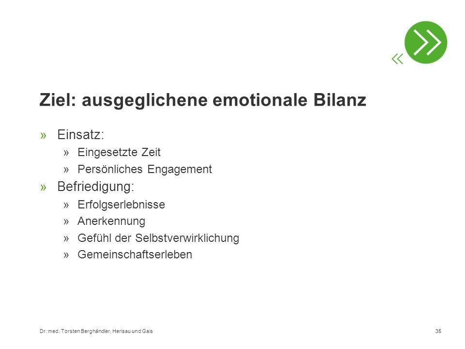 Ziel: ausgeglichene emotionale Bilanz »Einsatz: »Eingesetzte Zeit »Persönliches Engagement »Befriedigung: »Erfolgserlebnisse »Anerkennung »Gefühl der