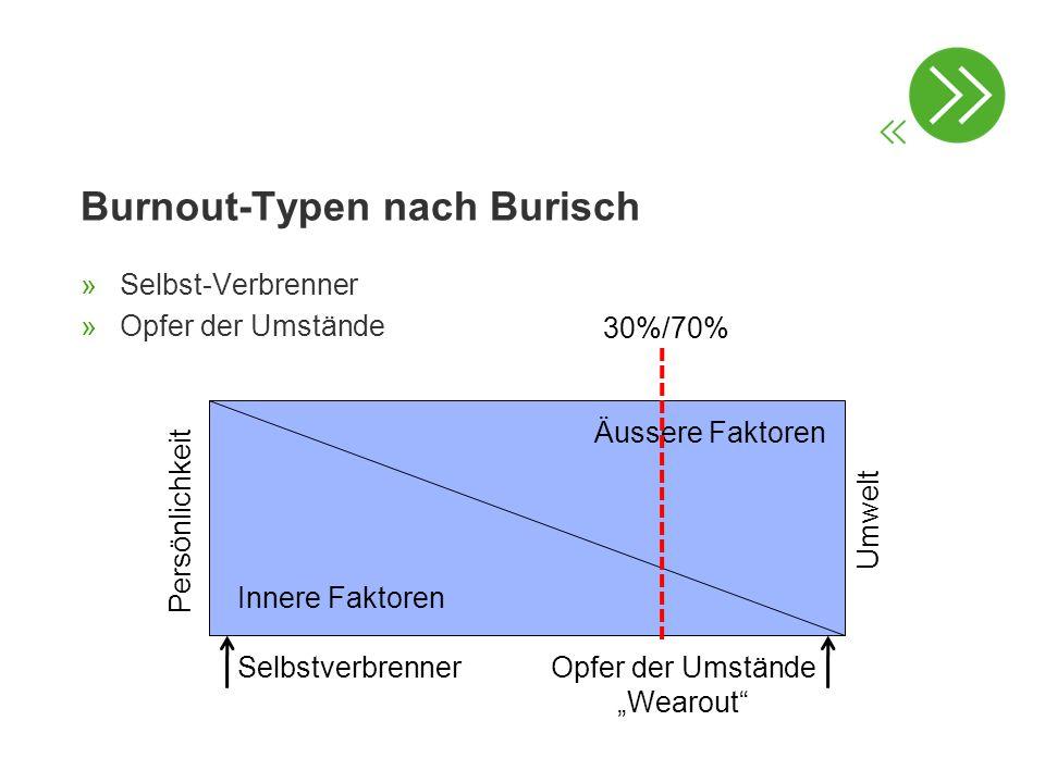 Burnout-Typen nach Burisch »Selbst-Verbrenner »Opfer der Umstände Äussere Faktoren Innere Faktoren Persönlichkeit Umwelt SelbstverbrennerOpfer der Ums
