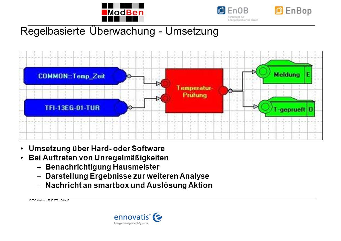 ICEBO Workshop 22.10.2008, Folie 17 Regelbasierte Überwachung - Umsetzung Umsetzung über Hard- oder Software Bei Auftreten von Unregelmäßigkeiten –Ben