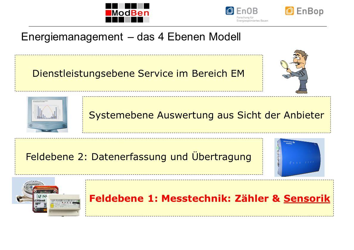 ICEBO Workshop 22.10.2008, Folie 2 Energiemanagement – das 4 Ebenen Modell Feldebene 1: Messtechnik: Zähler & Sensorik Feldebene 2: Datenerfassung und Übertragung Systemebene Auswertung aus Sicht der Anbieter Dienstleistungsebene Service im Bereich EM