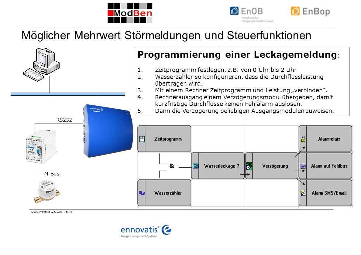 ICEBO Workshop 22.10.2008, Folie 9 Möglicher Mehrwert Störmeldungen und Steuerfunktionen M-Bus RS232 Programmierung einer Leckagemeldung : 1.Zeitprogramm festlegen, z.B.