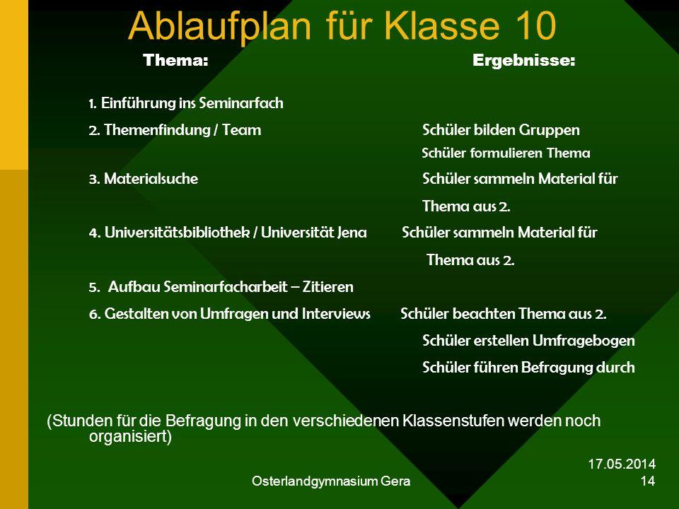 17.05.2014 Osterlandgymnasium Gera 14 Ablaufplan für Klasse 10 Thema: Ergebnisse: 1. Einführung ins Seminarfach 2. Themenfindung / Team Schüler bilden
